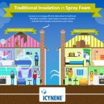 tradtional-insulation-vs-spray-foam